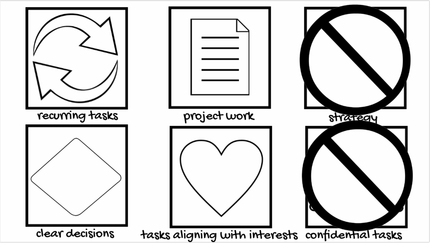 delegate work to others effectively